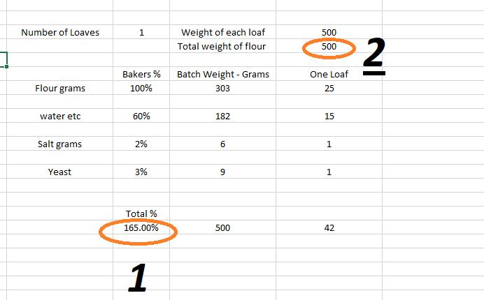 Percentage Baking Techniques Breadtopia Forum